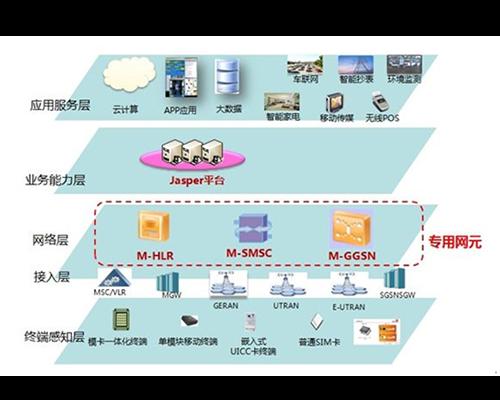 吴中在线监测软件系统